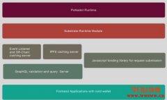 Litentry(LIT):发展DeFi信用评分的波卡数字身份跨链