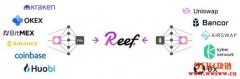 Reef Finance(REEF):波卡的DeFi流动挖矿跨链平台