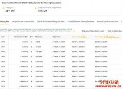 币安币(BNB):数字货币费用折扣,BSC币安智能链交