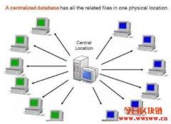 什么是数据库?区块链和数据库有什么不同?