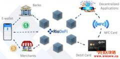 Rio DeFi(RFUEL):加速数字资产普及的波卡生态区块链