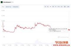 奇亚币新创Chia估值达5亿美元,正在准备上市