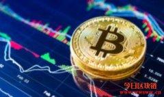 比特币有内在价值吗?如何计算比特币的公允价值?
