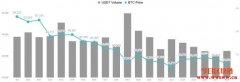 ESG投资趋势已定,以太币才是区块链的未来?