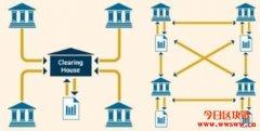 币圈第一课:认识区块链
