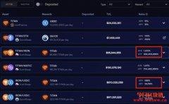 IRON Finance – DeFi的超新星,以及你不可不知的风险