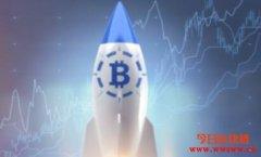 埃隆-马斯克推文如何影响数字货币市场?