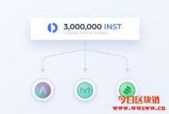 资产管理平台InstaDApp发行治理代币INST,空投、流动性