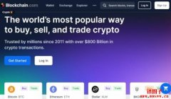 全球最大数字货币钱包Blockchain估值飙升至52亿美元