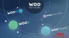 新加密货币交易平台WOO X登场,零手续费连结全球市场