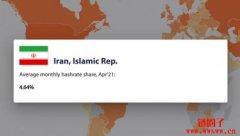 九月解除比特币挖矿禁令!伊朗比特币算力或将大幅