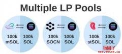 什么是pSOL以及为什么它有助于抵押SOL代币