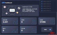 Gate.io平台币 GT 介绍:投资价值、持有奖励、VIP等级计