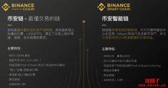 【币安币BNB介绍】Binance BNB值得投资的3大原因