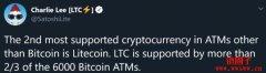什么是莱特币(LTC)?
